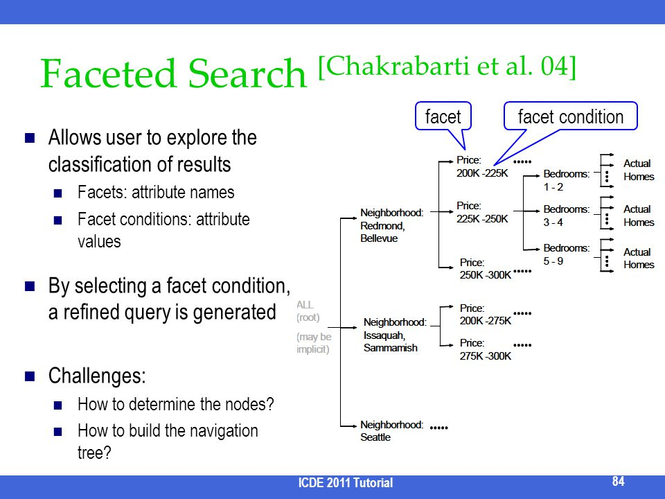 Faceted Search [Chakrabarti et al. 04]